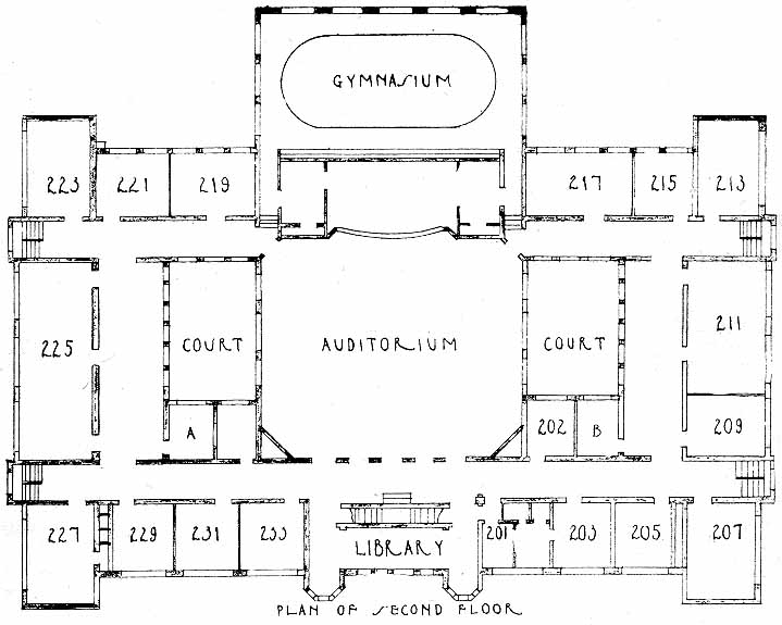 HIGH SCHOOL LIBRARY FLOOR PLANS - House Plans & Home Designs